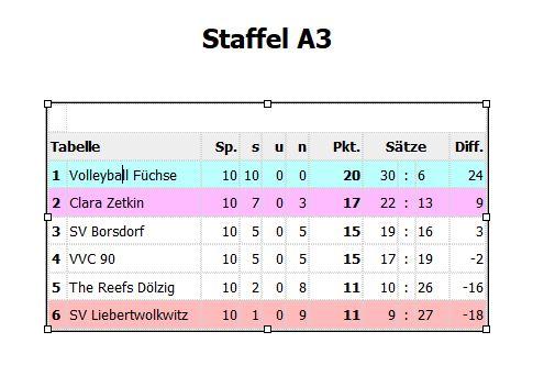 Saison2013_2014